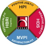 _Hogan-Assessments-Product-Range