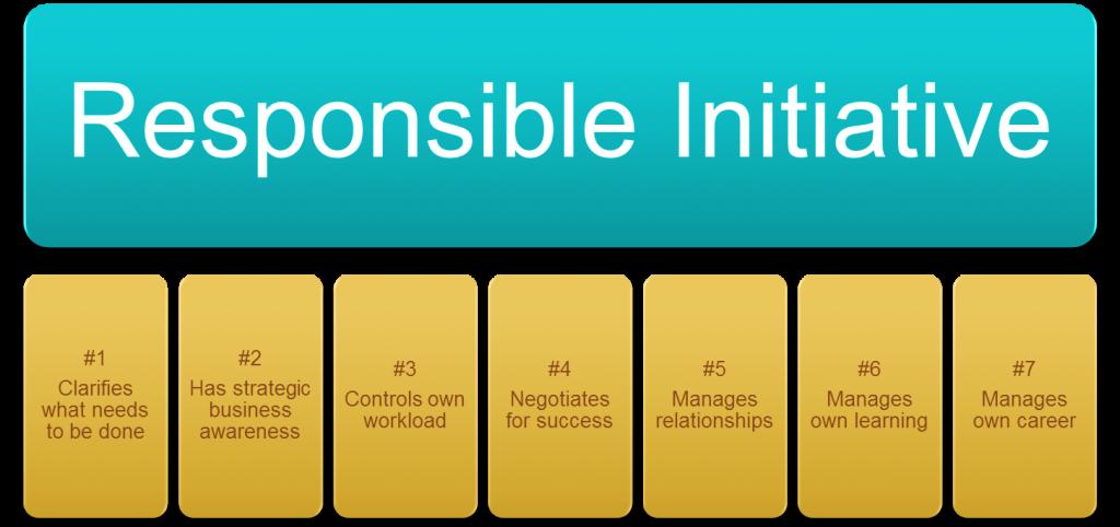 Responsible Initiative